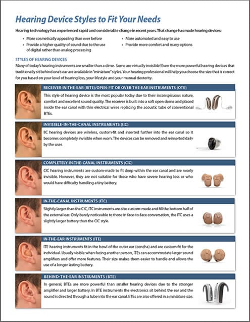 Hearing Device Styles to Fit Your Needs